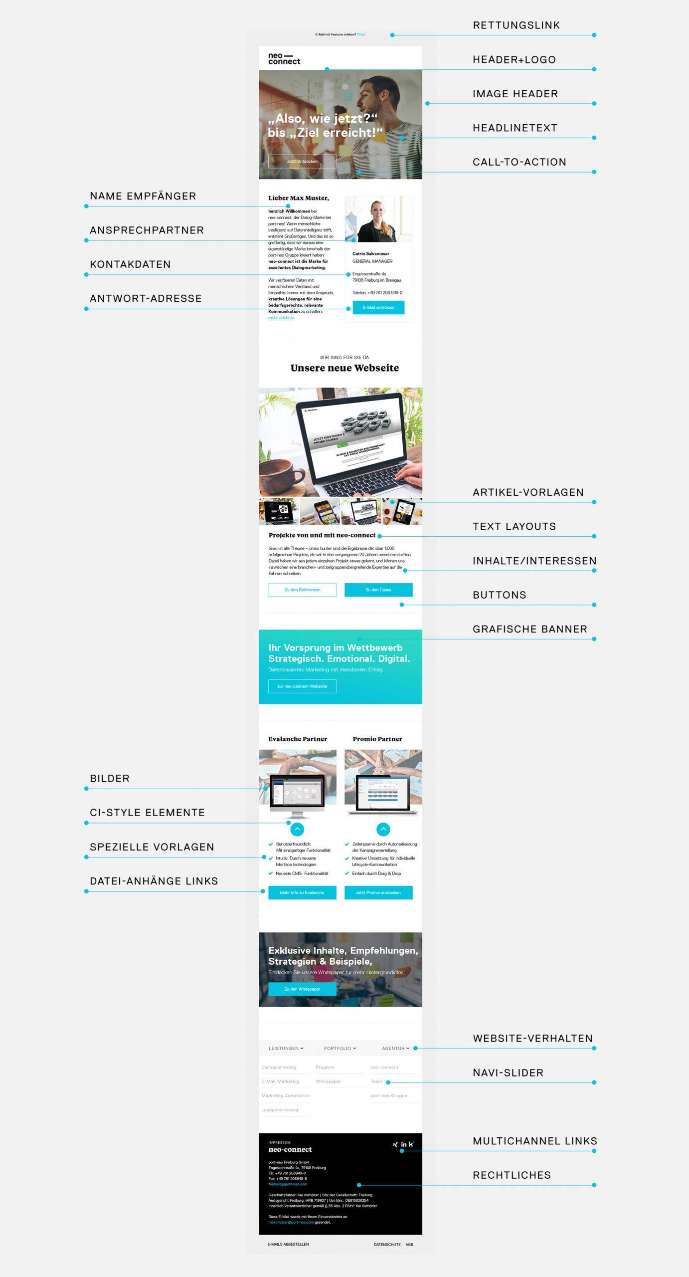 email-marketing-personalisierung